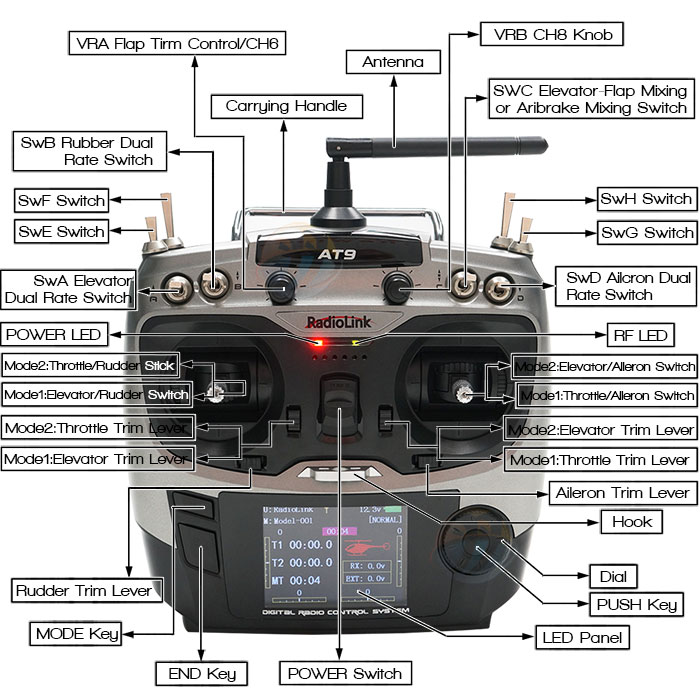 rc flying helicopter with Radiolink At9 9ch Transmitter on Blade Red Bull Bo 105 Cb 130 X Bnf together with Hobby Zone Mini Apprentice S Bnf Video further Product info php further 11406 2 additionally YPIkKto9ixI.